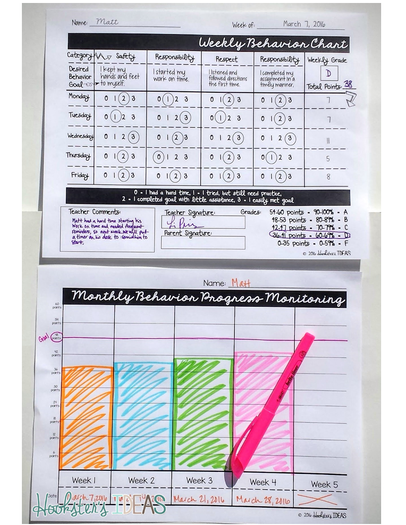 EDITABLE daily and weekly behavior charts by Hookster's Ideas that help you get even the most unruly behavior under control!