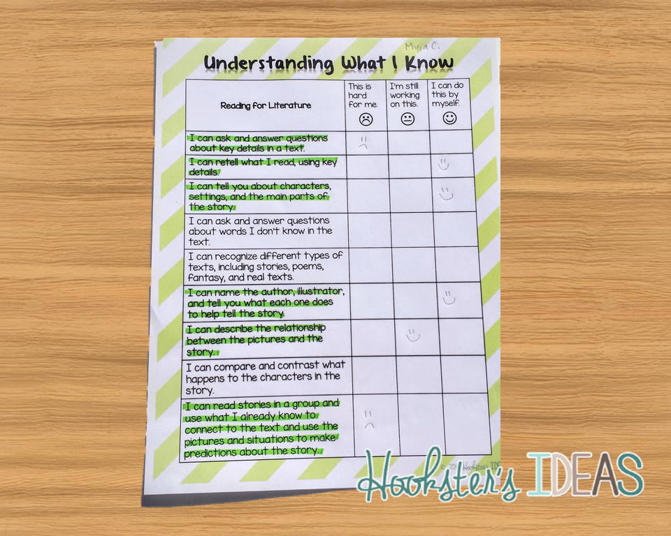 Understanding What I know Primary SLC Checklists